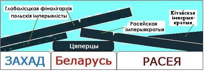 Стамахін 3